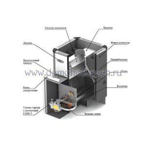 Газо-дровяная печь для бани Уралочка 20 схема