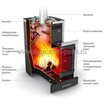 Печь для бани Калина Inox схема
